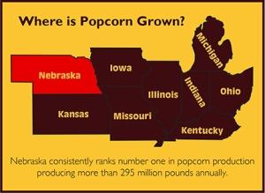 popcorn box where grown