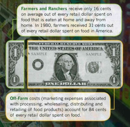 farmers dollar