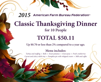 Thanksgiving Marketbasket flyer